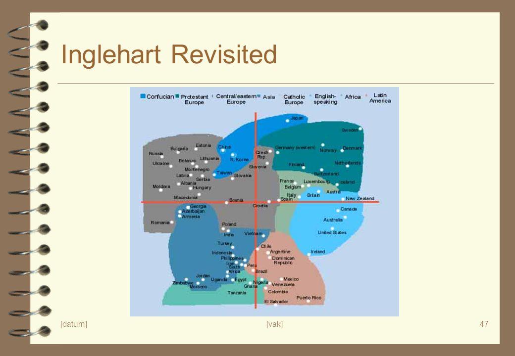 Inglehart Revisited [datum] [vak]